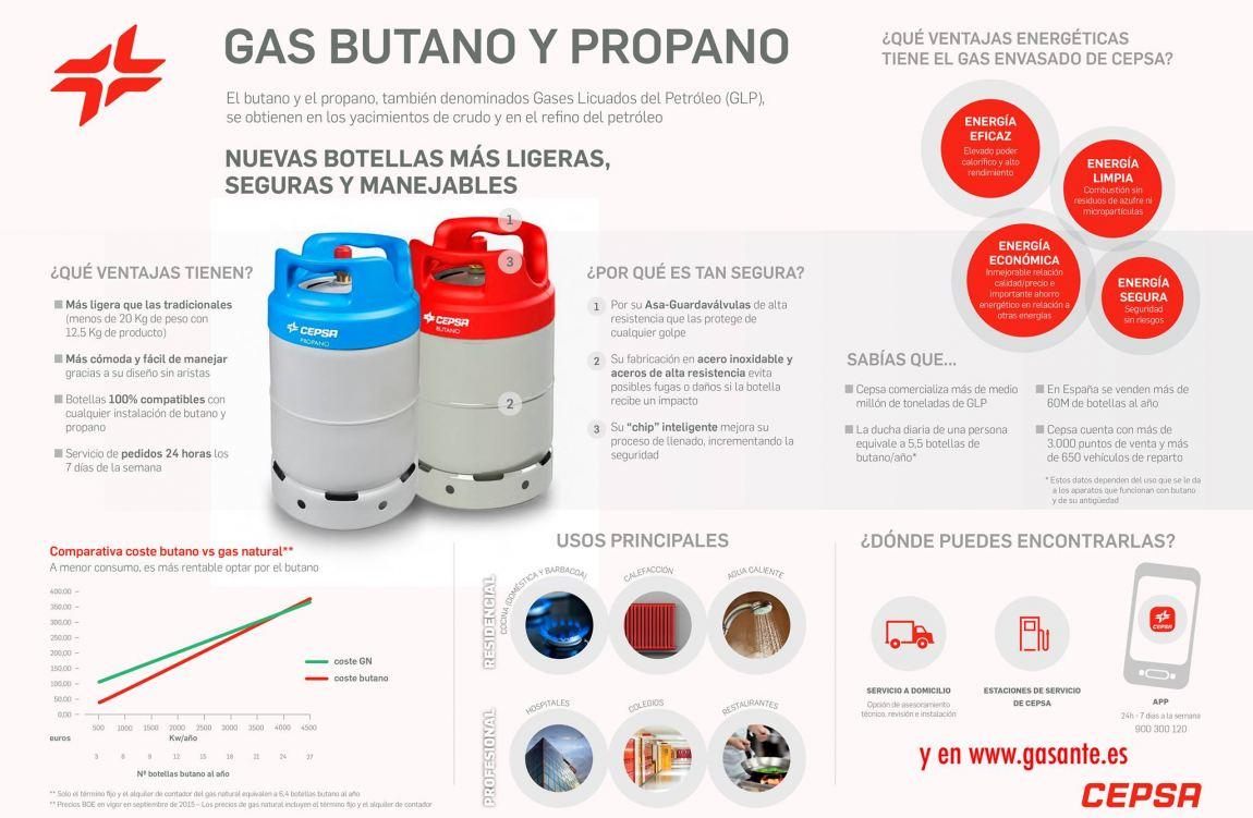 Foto de Recomendaciones de seguridad ante el uso de gas butano y propano